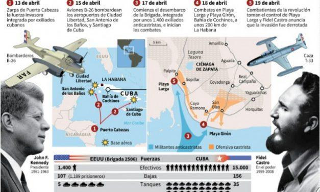 CUBA: 57 AÑOS DE BAHIA COCHINOS – VISIÓN DE ALGUNOS PROTAGONISTAS CUBANOS QUE ENFRENTARON AL CASTRISMO