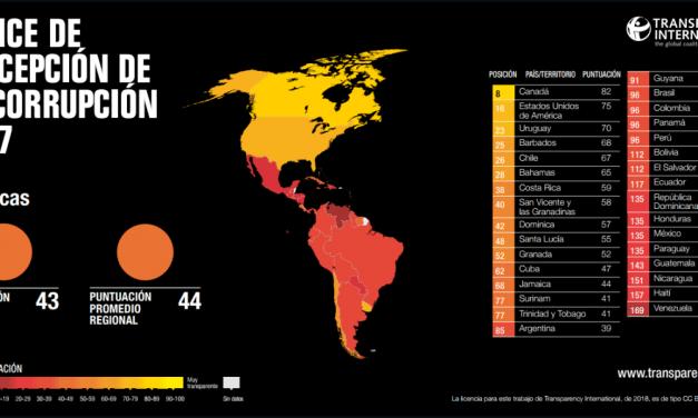 AMÉRICA LATINA: Corrupción, la verdadera amenaza para las democracias