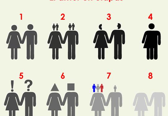 Psicologiaglobal: El amor en sus diferentes etapas