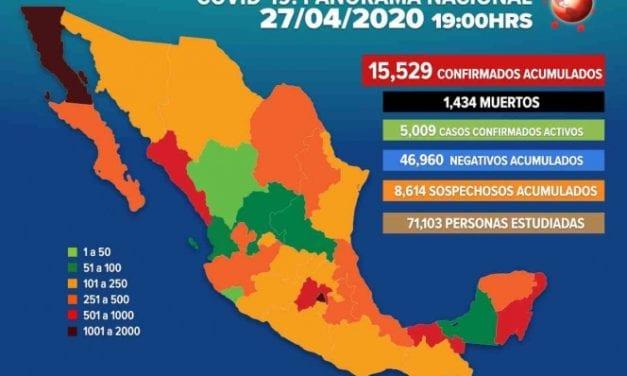 México se convierte como Brasil en tragedia sanitaria