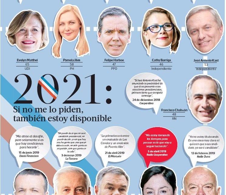"""Comenzó la """"feria"""" de candidatos presidenciales en Chile"""